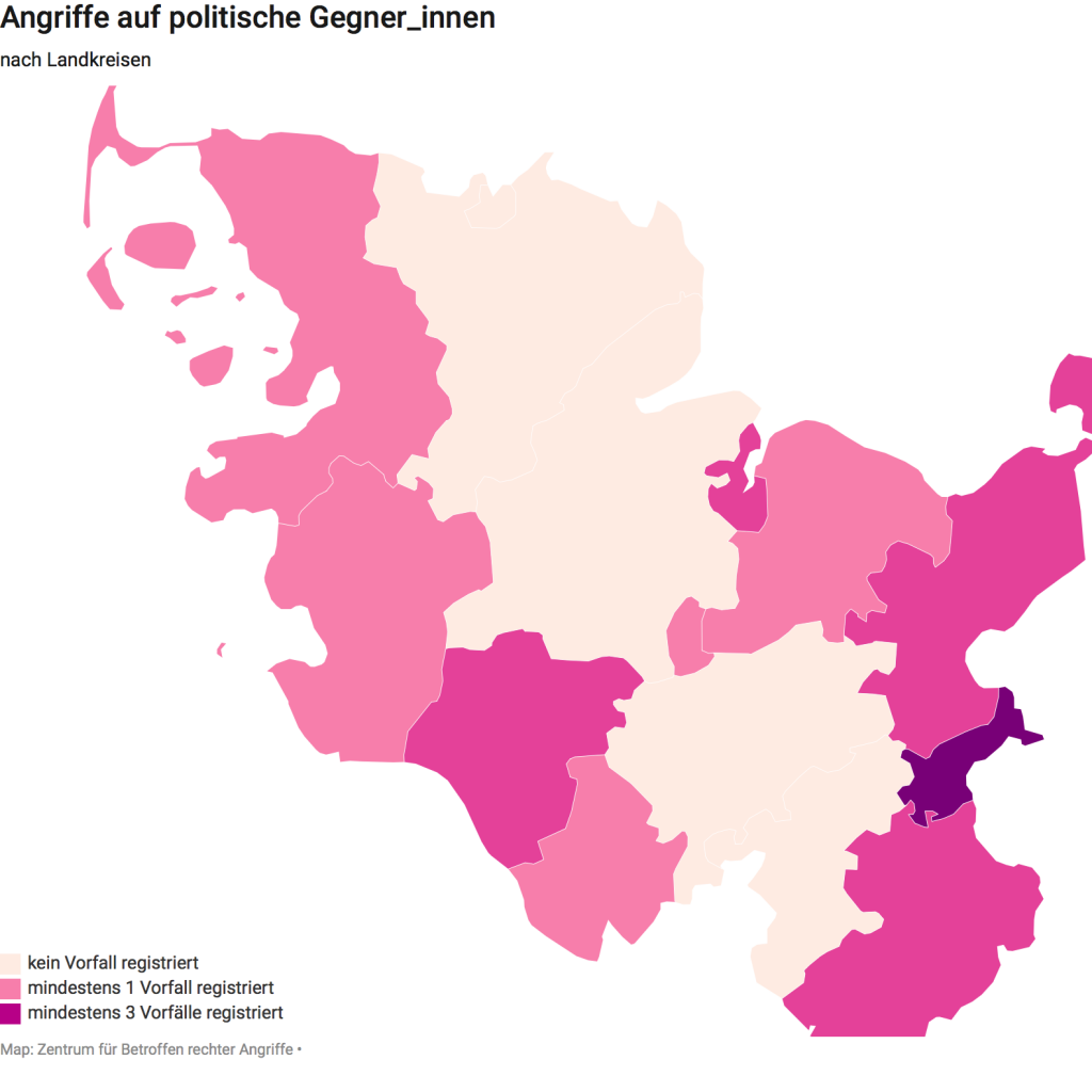 Angriffe auf politische GegnerInnen 2017